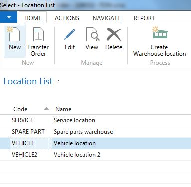 Inventory Management For Automotive Industry