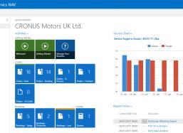 Elva DMS repair management web user